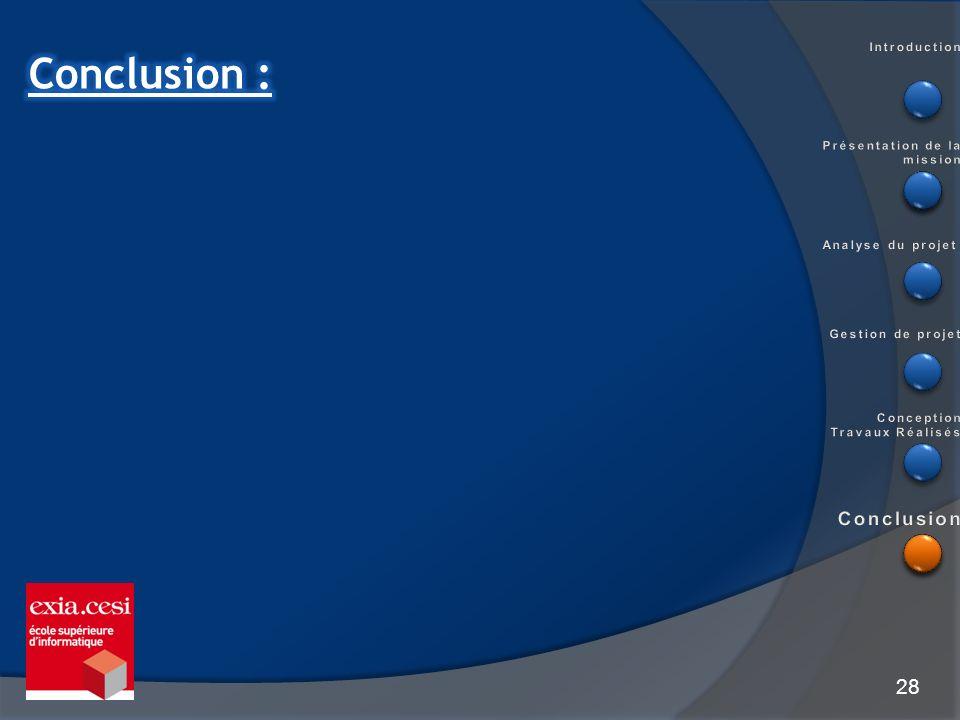 Conclusion : Conclusion Chacun Introduction Présentation de la mission