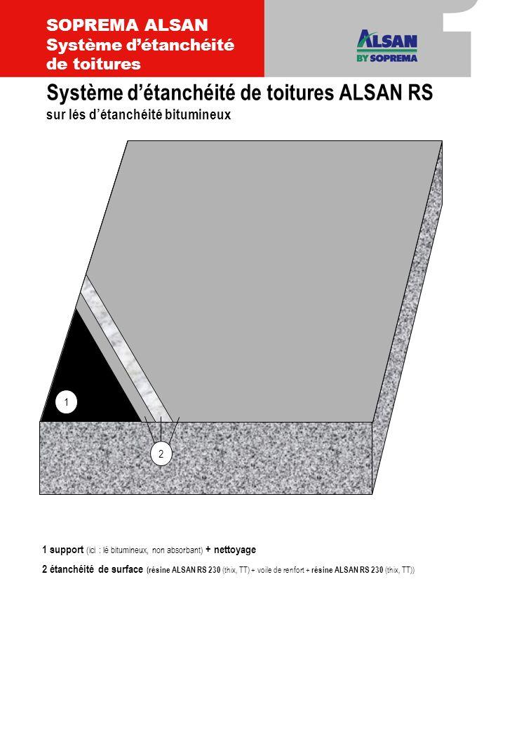 syst me d tanch it alsan rs sous protection rapport e pos e libre ppt t l charger. Black Bedroom Furniture Sets. Home Design Ideas