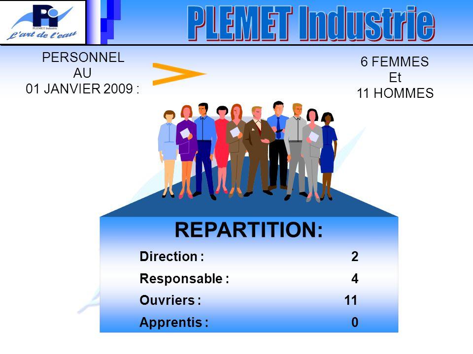 REPARTITION: PERSONNEL AU 6 FEMMES Et 01 JANVIER 2009 : 11 HOMMES