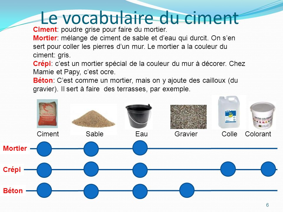 Le vocabulaire du ciment