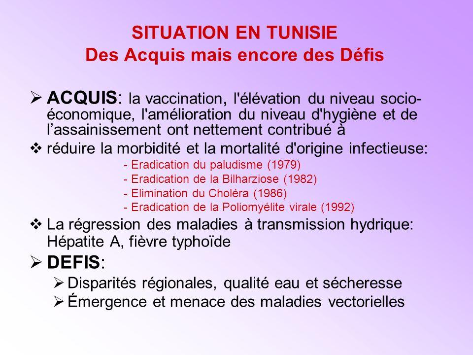 SITUATION EN TUNISIE Des Acquis mais encore des Défis