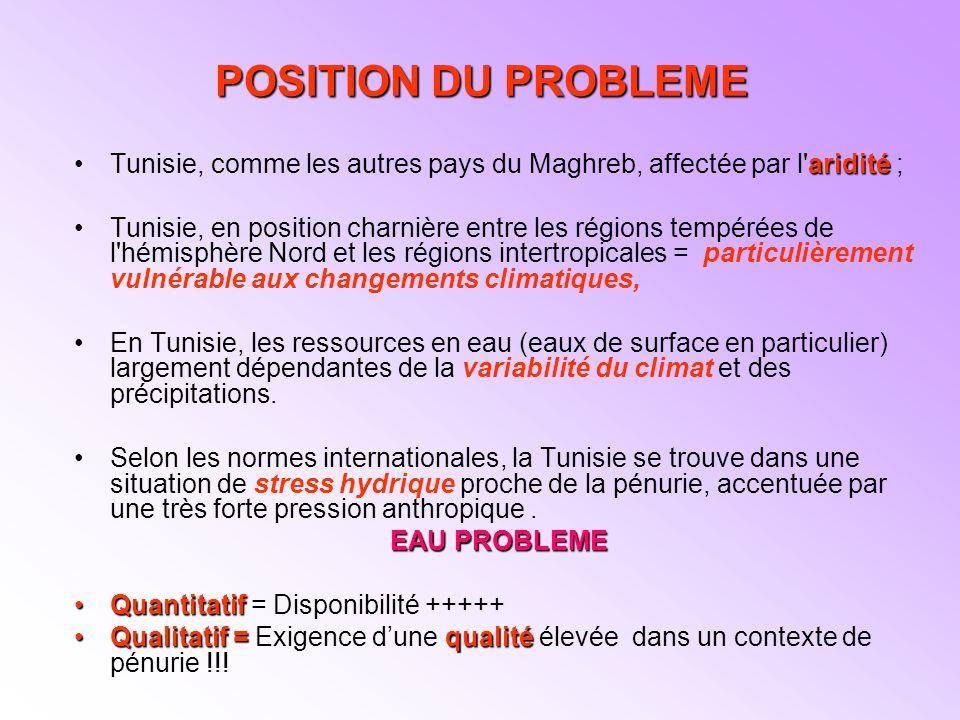 POSITION DU PROBLEME Tunisie, comme les autres pays du Maghreb, affectée par l aridité ;