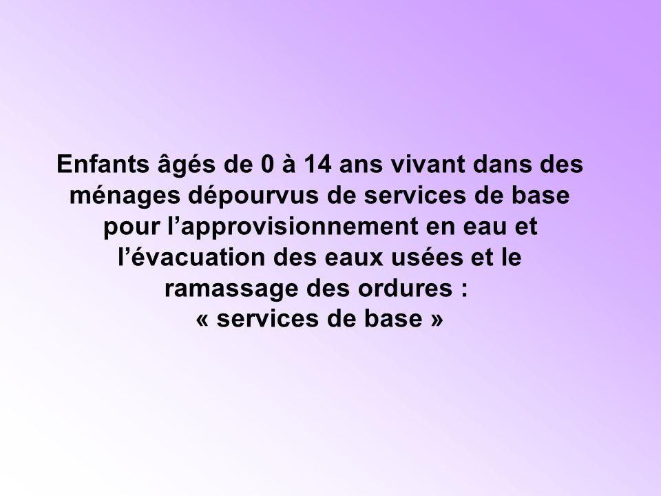 Enfants âgés de 0 à 14 ans vivant dans des ménages dépourvus de services de base pour l'approvisionnement en eau et l'évacuation des eaux usées et le ramassage des ordures : « services de base »