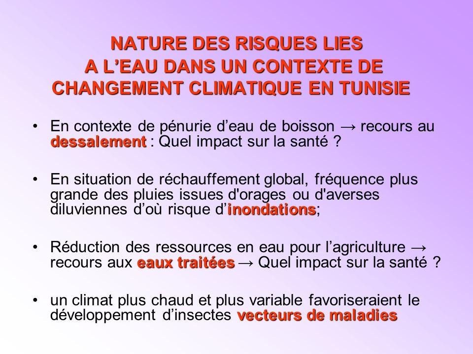 NATURE DES RISQUES LIES A L'EAU DANS UN CONTEXTE DE CHANGEMENT CLIMATIQUE EN TUNISIE