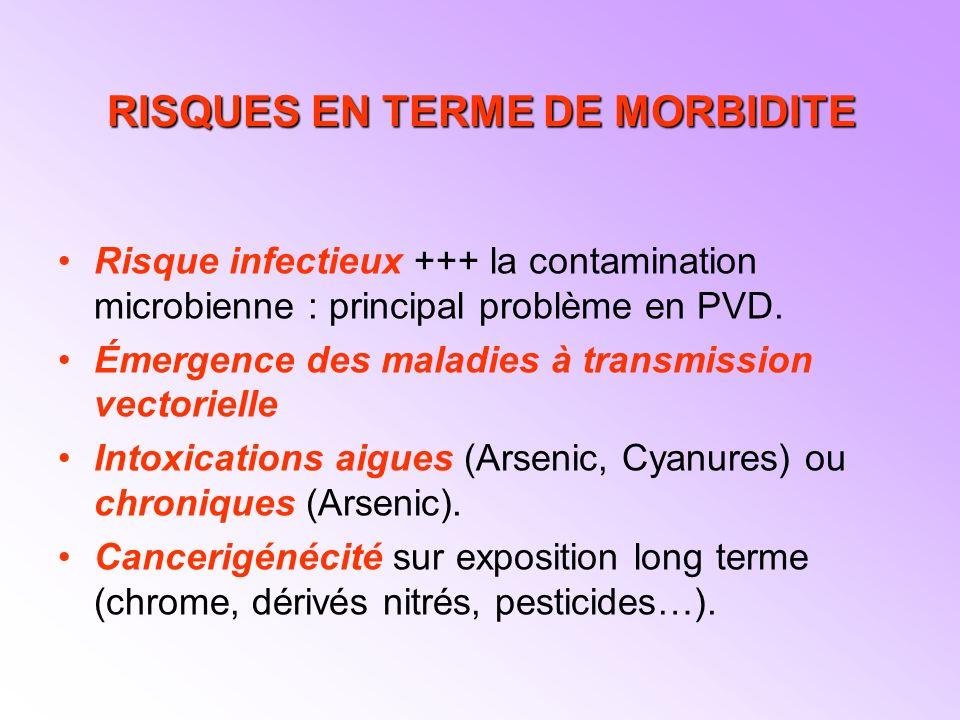 RISQUES EN TERME DE MORBIDITE
