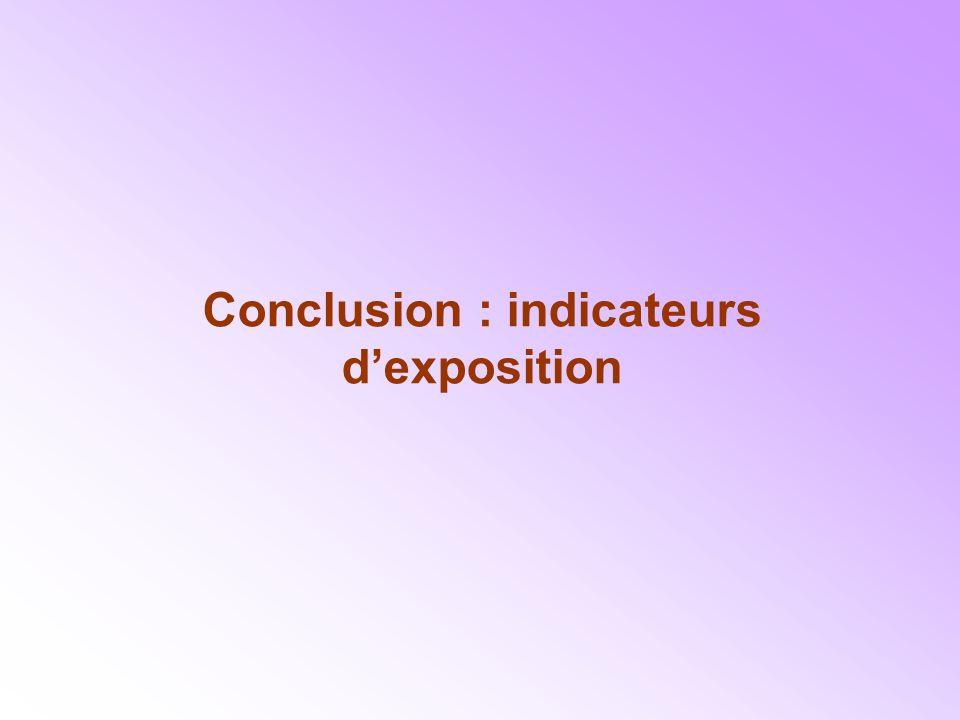 Conclusion : indicateurs d'exposition