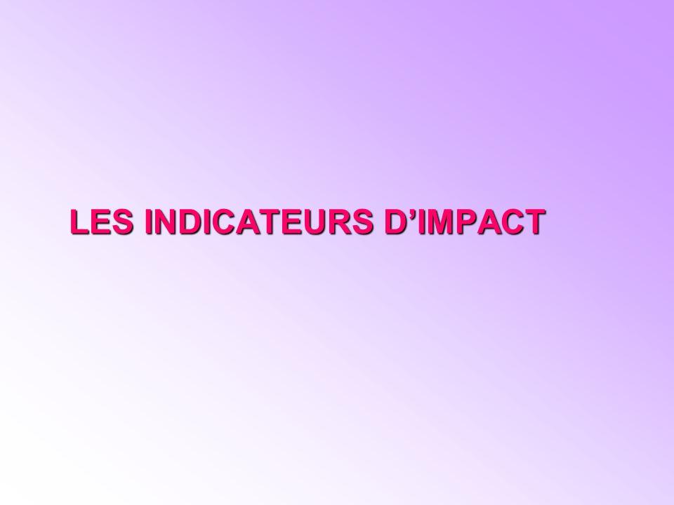 LES INDICATEURS D'IMPACT