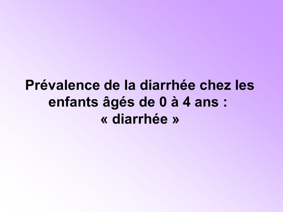 Prévalence de la diarrhée chez les enfants âgés de 0 à 4 ans : « diarrhée »
