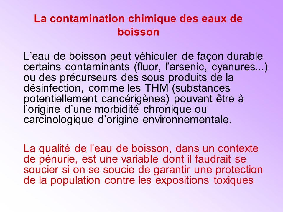 La contamination chimique des eaux de boisson