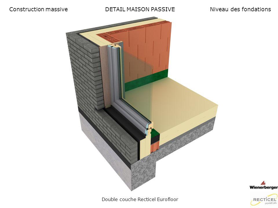 Double couche Recticel Eurofloor