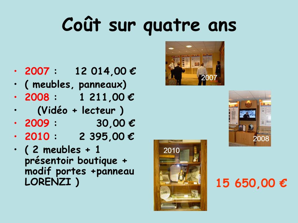 Coût sur quatre ans 2007 : 12 014,00 € ( meubles, panneaux) 2008 : 1 211,00 € (Vidéo + lecteur )
