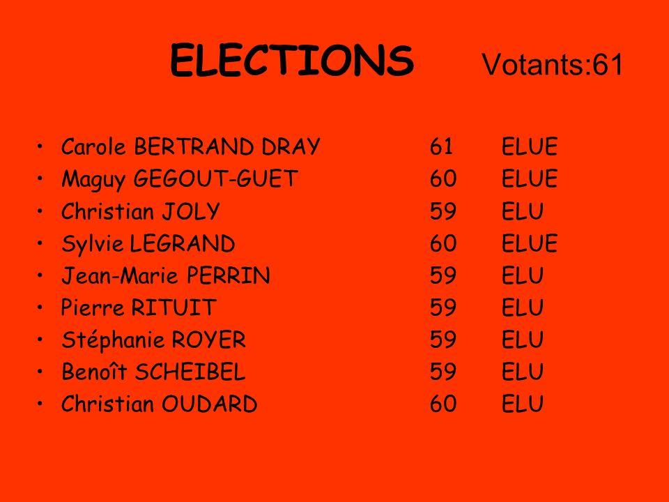 ELECTIONS Votants:61 Carole BERTRAND DRAY 61 ELUE