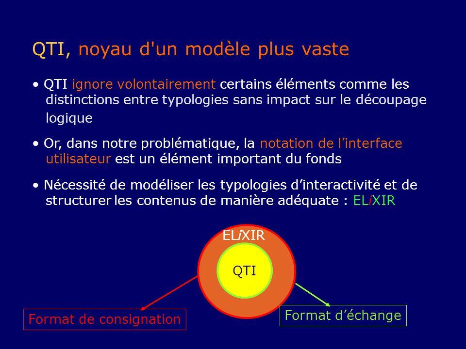 QTI, noyau d un modèle plus vaste