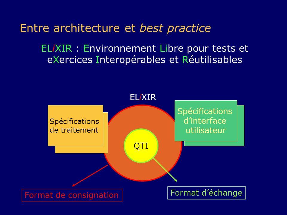 Entre architecture et best practice