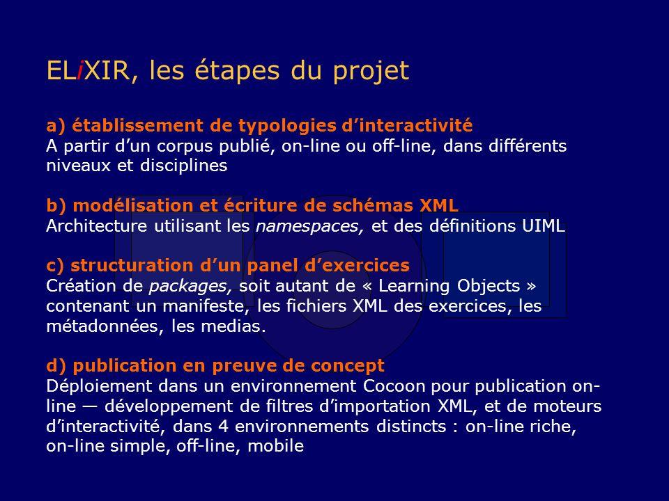 ELiXIR, les étapes du projet