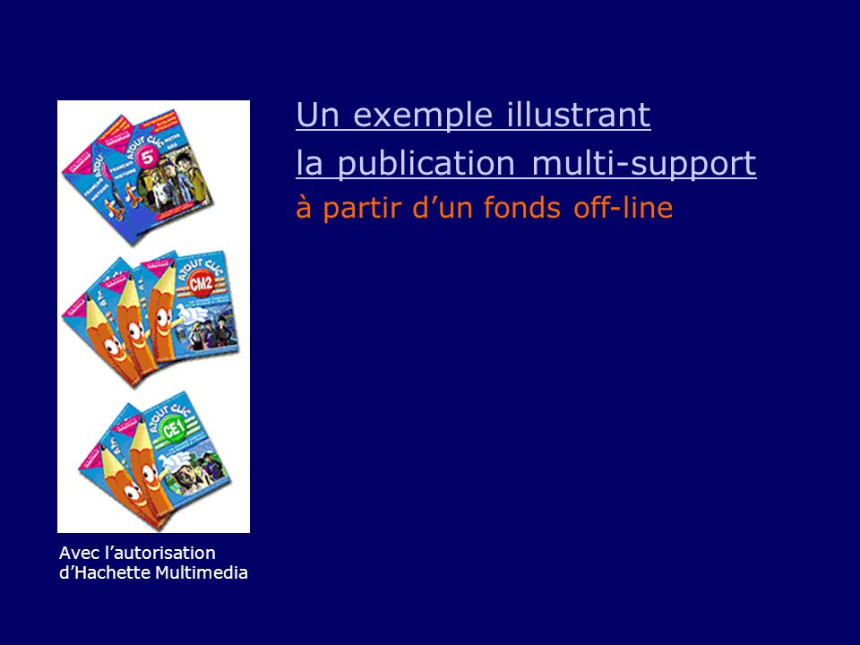 la publication multi-support