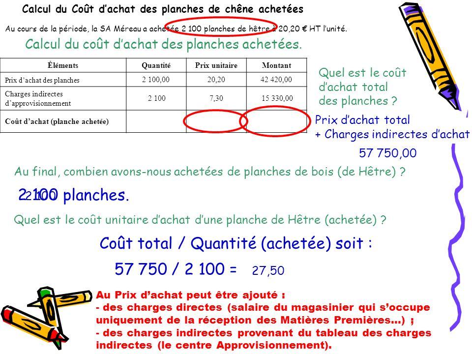 Calcul du Coût d'achat des planches de chêne achetées
