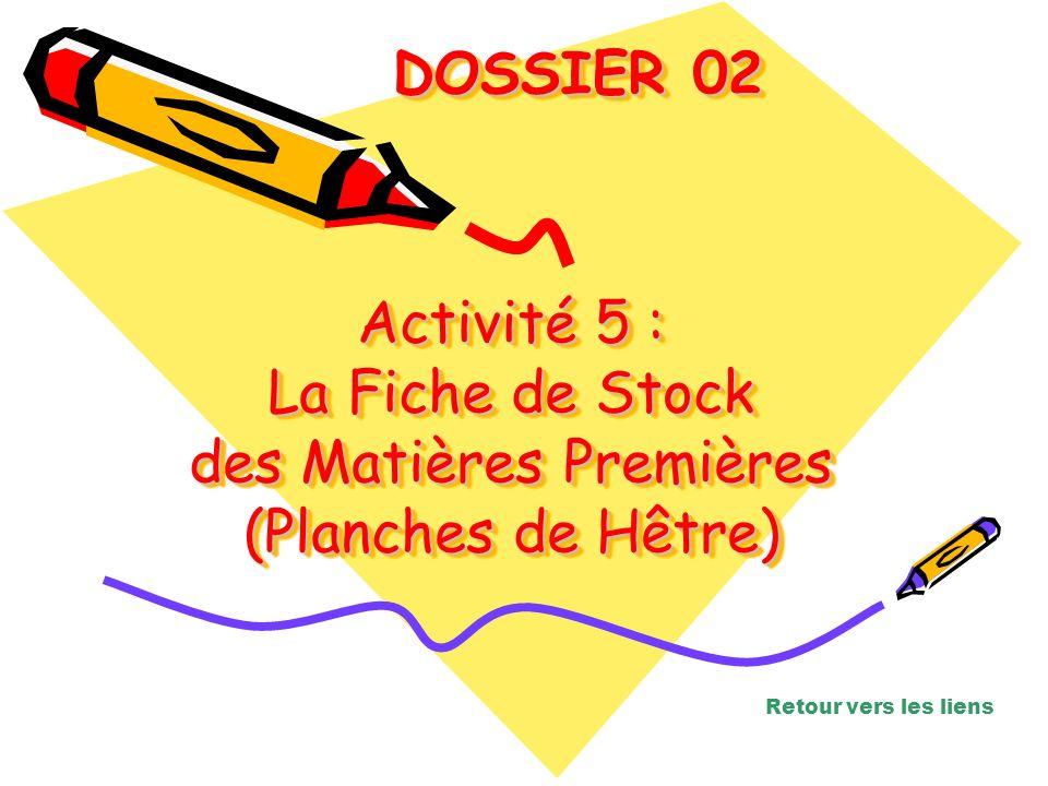 DOSSIER 02Activité 5 : La Fiche de Stock des Matières Premières (Planches de Hêtre) Retour vers les liens.
