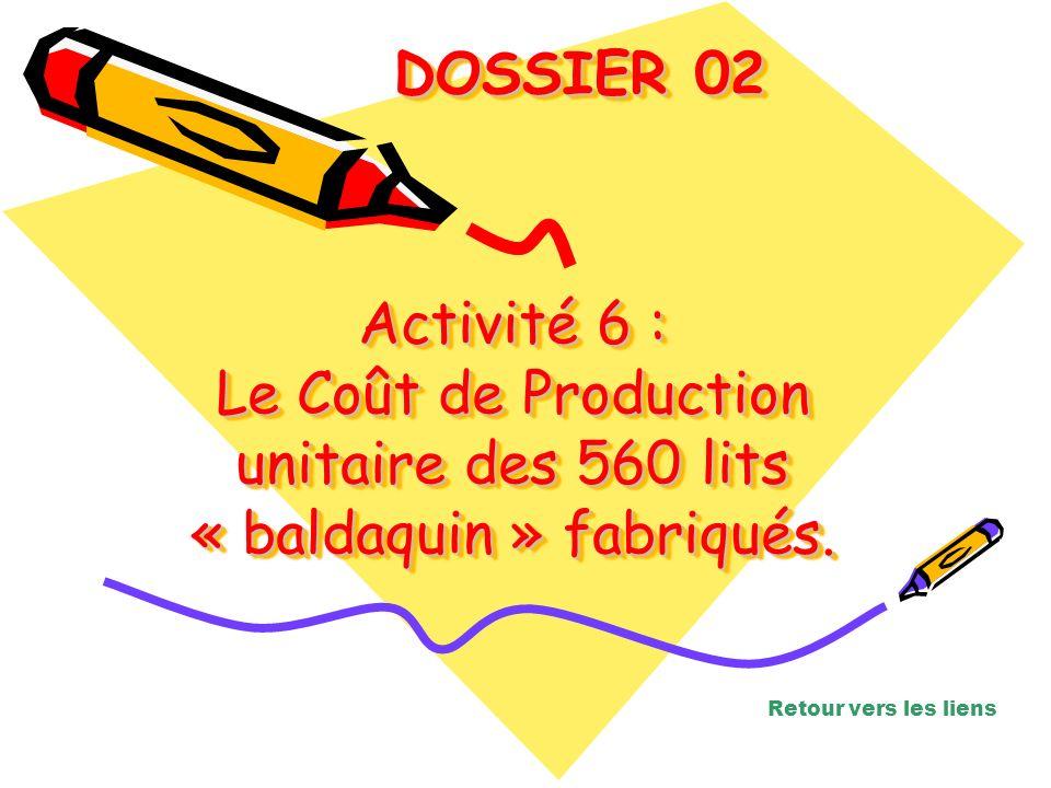 DOSSIER 02 Activité 6 : Le Coût de Production unitaire des 560 lits « baldaquin » fabriqués.