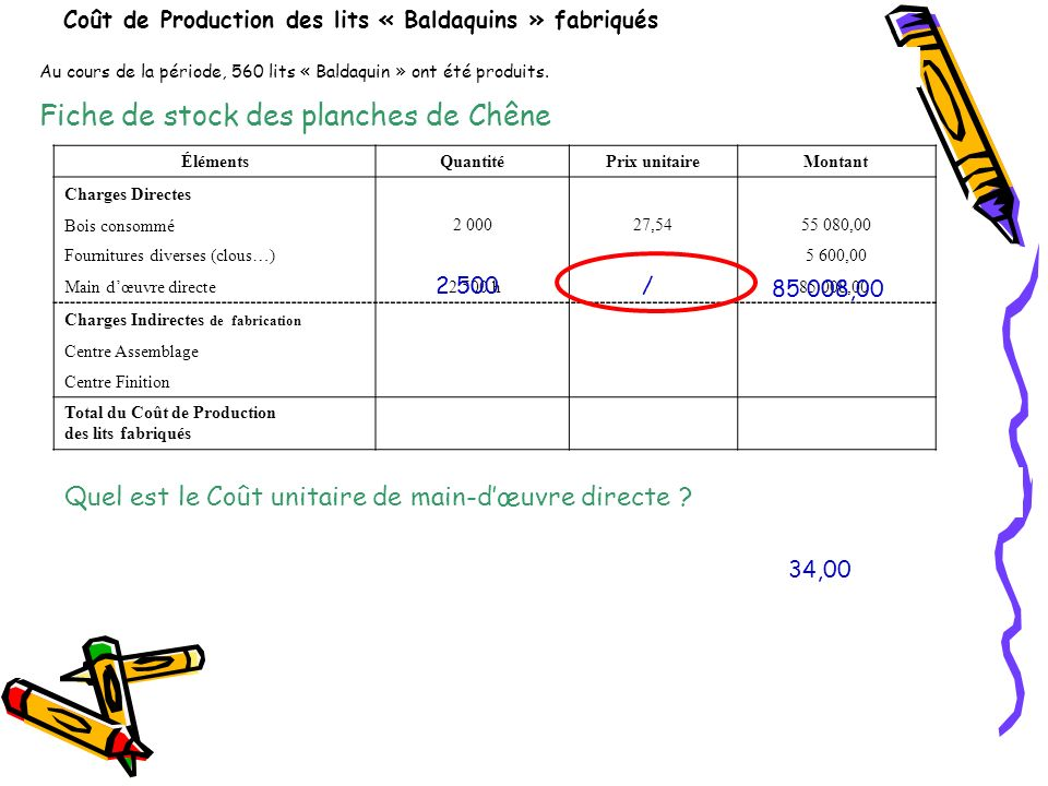 La comptabilit de gestion les co ts complets ppt for Cout main d oeuvre batiment