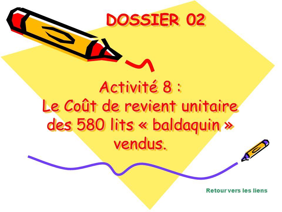 DOSSIER 02Activité 8 : Le Coût de revient unitaire des 580 lits « baldaquin » vendus.