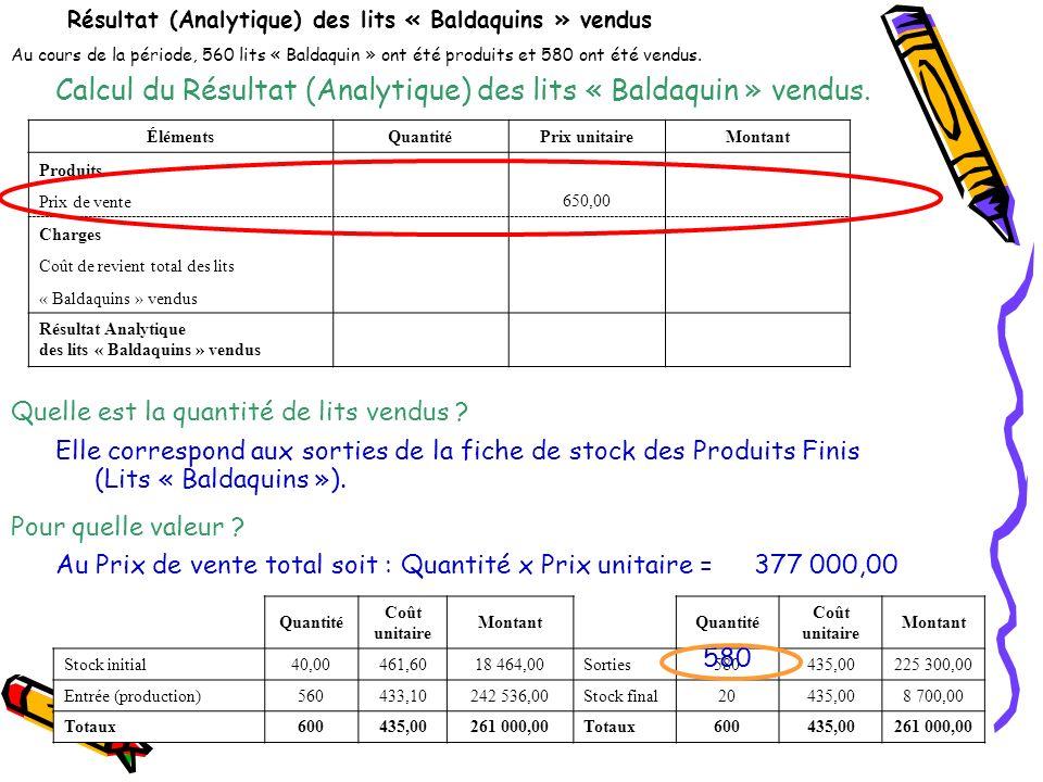 Résultat (Analytique) des lits « Baldaquins » vendus