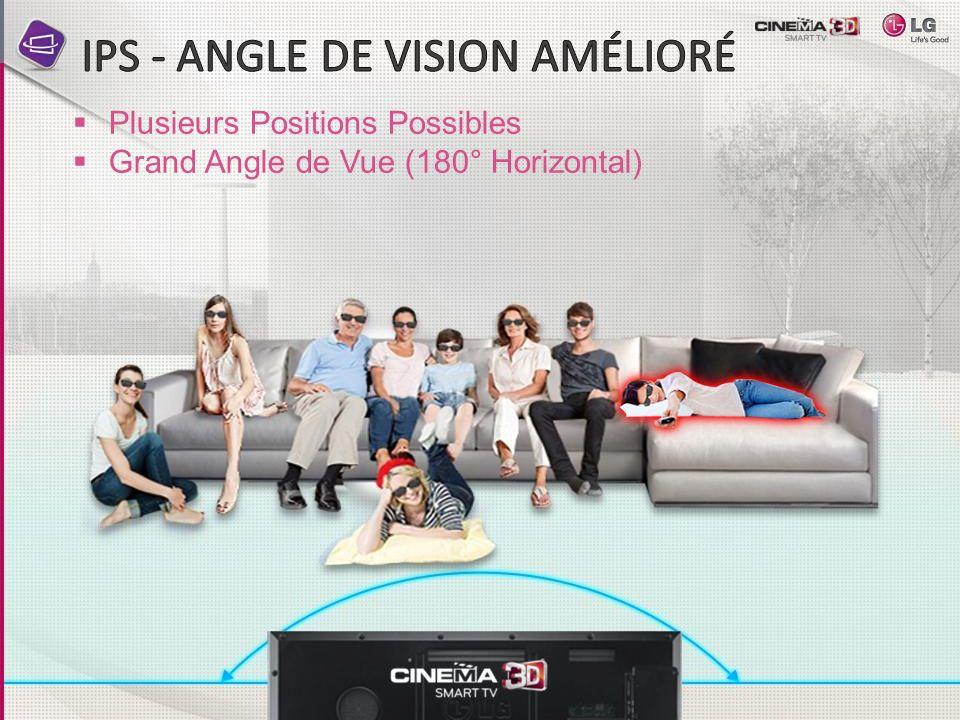 IPS - ANGLE DE VISION AMÉLIORÉ