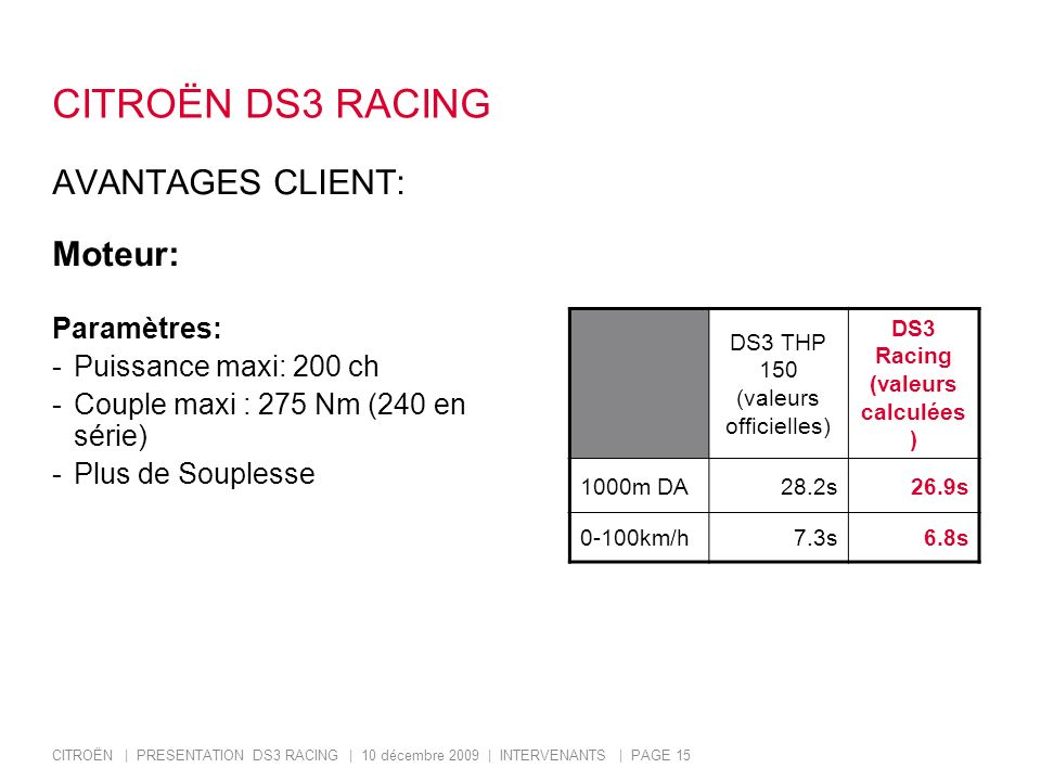 DS3 Racing (valeurs calculées)