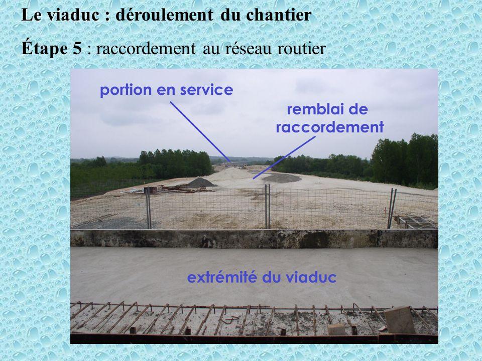 Le viaduc : déroulement du chantier