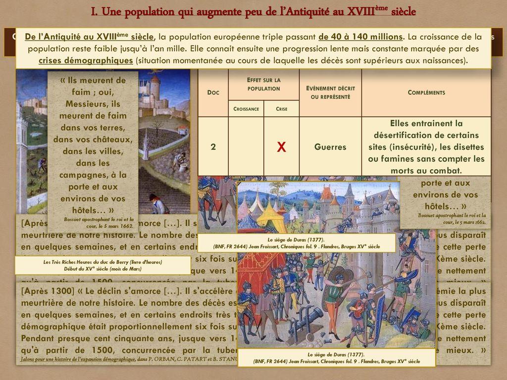La place des europ ens dans le peuplement de la terre - C est l hiver qui frappe a notre porte ...