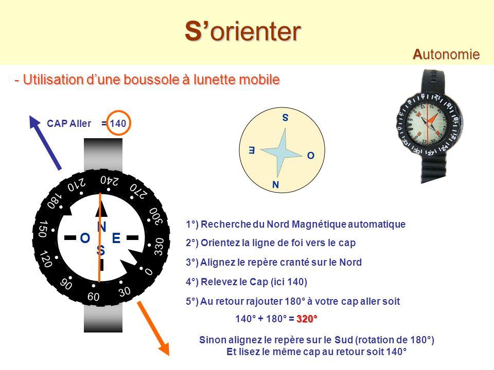 S'orienter Autonomie - Utilisation d'une boussole à lunette mobile N S