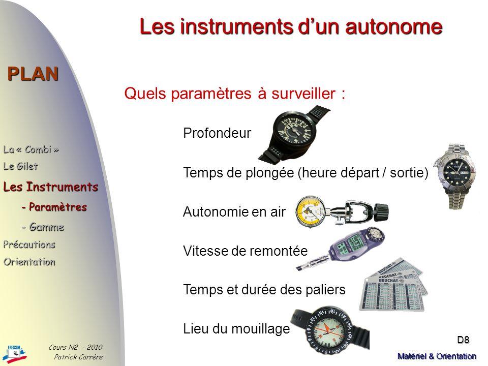 Les instruments d'un autonome
