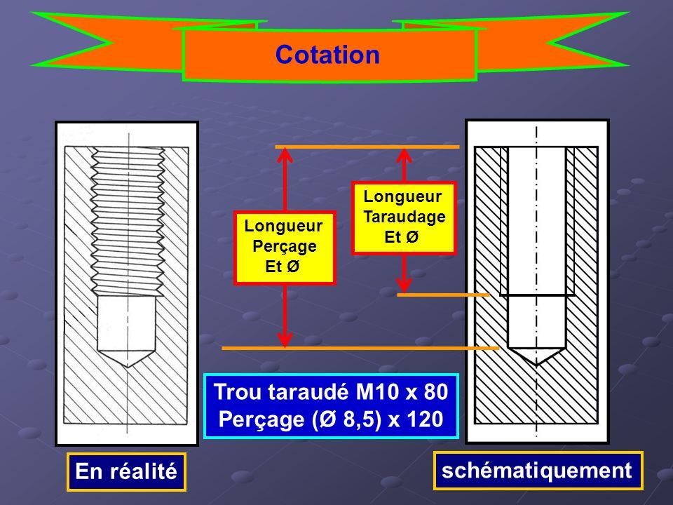 Cotation Trou taraudé M10 x 80 Perçage (Ø 8,5) x 120 En réalité