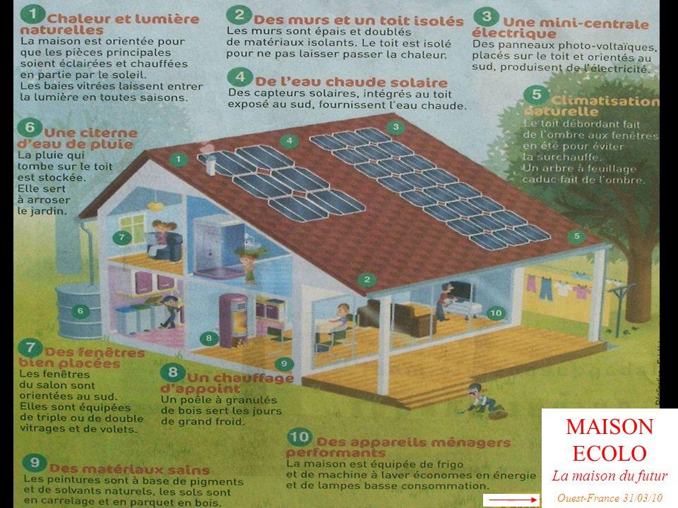 MAISON ECOLO La maison du futur