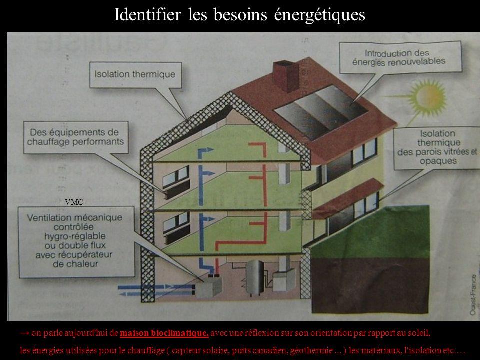 Identifier les besoins énergétiques