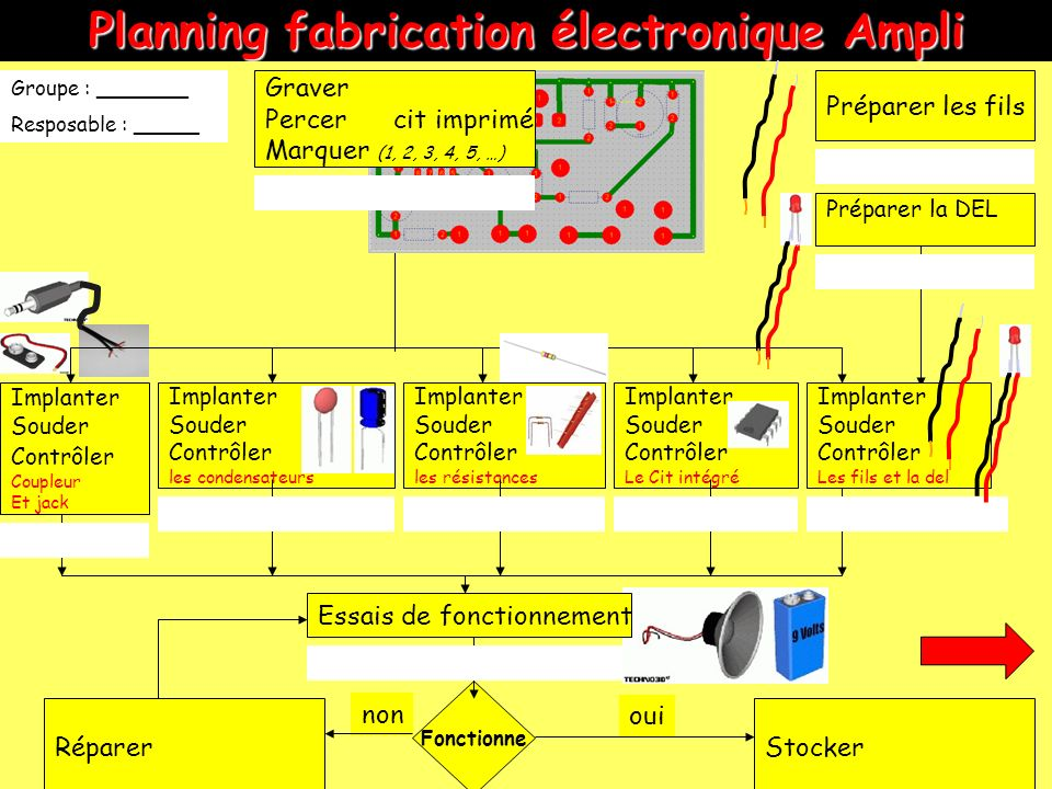 Planning fabrication électronique Ampli