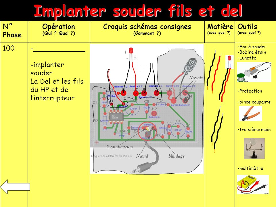 Implanter souder fils et del