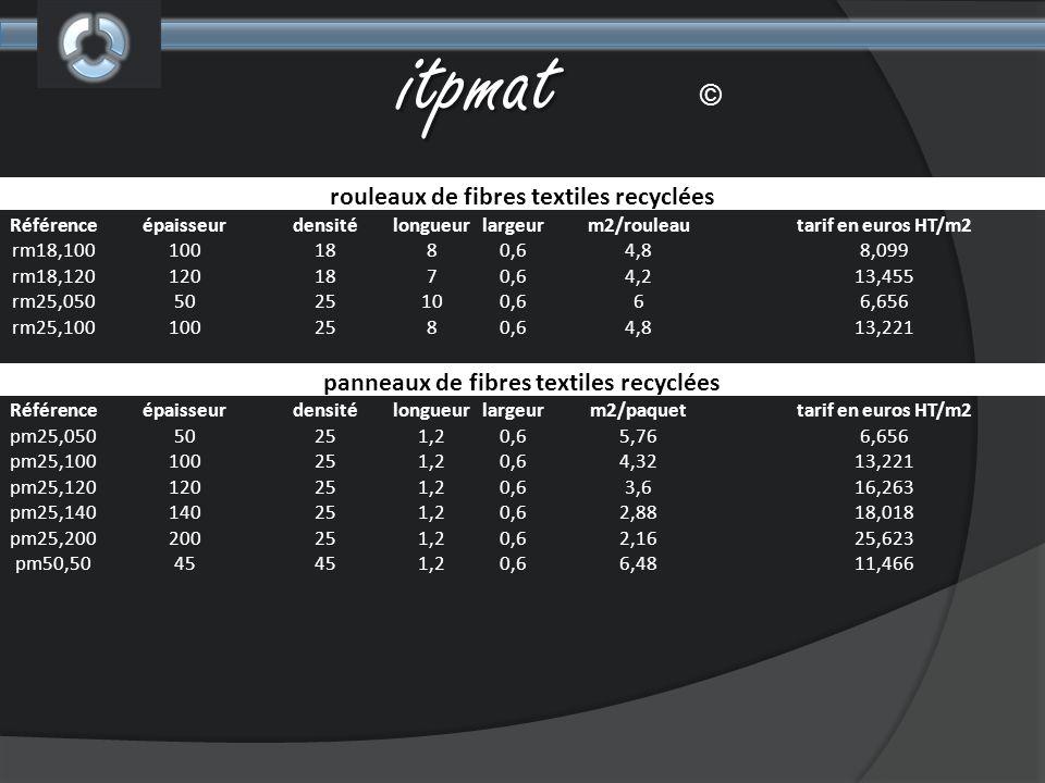 itpmat © rouleaux de fibres textiles recyclées
