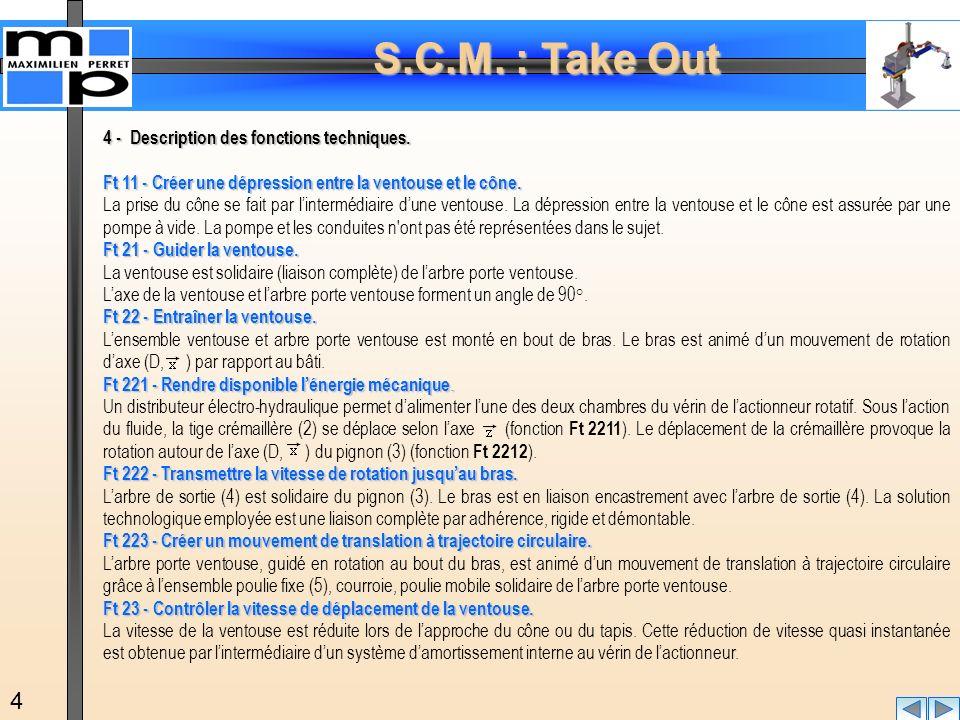 4 - Description des fonctions techniques.