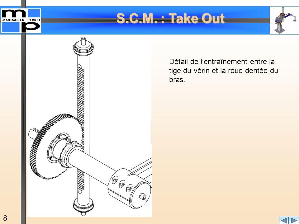 Détail de l'entraînement entre la tige du vérin et la roue dentée du bras.