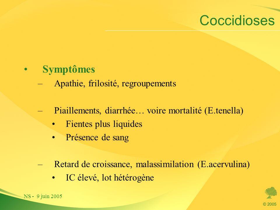 Coccidioses Symptômes Apathie, frilosité, regroupements