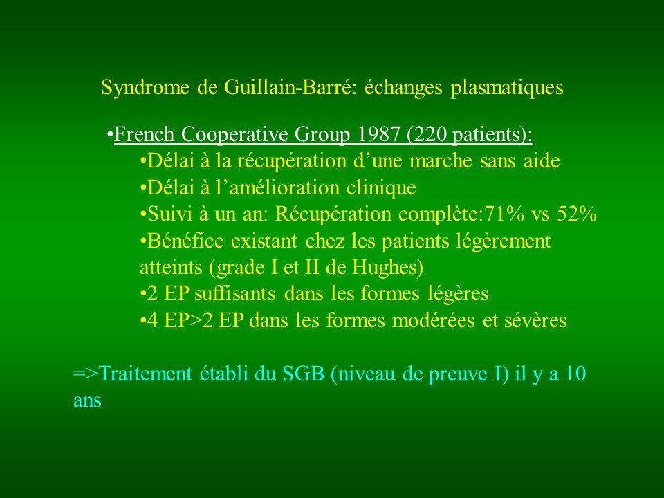 Syndrome de Guillain-Barré: échanges plasmatiques