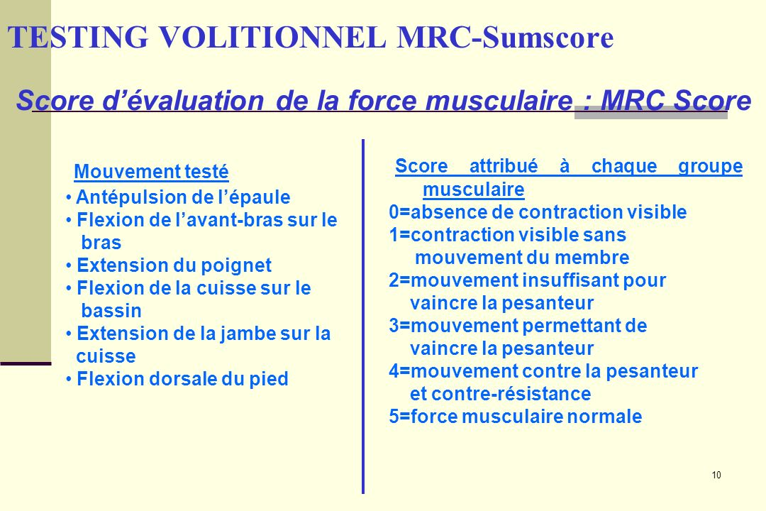 TESTING VOLITIONNEL MRC-Sumscore