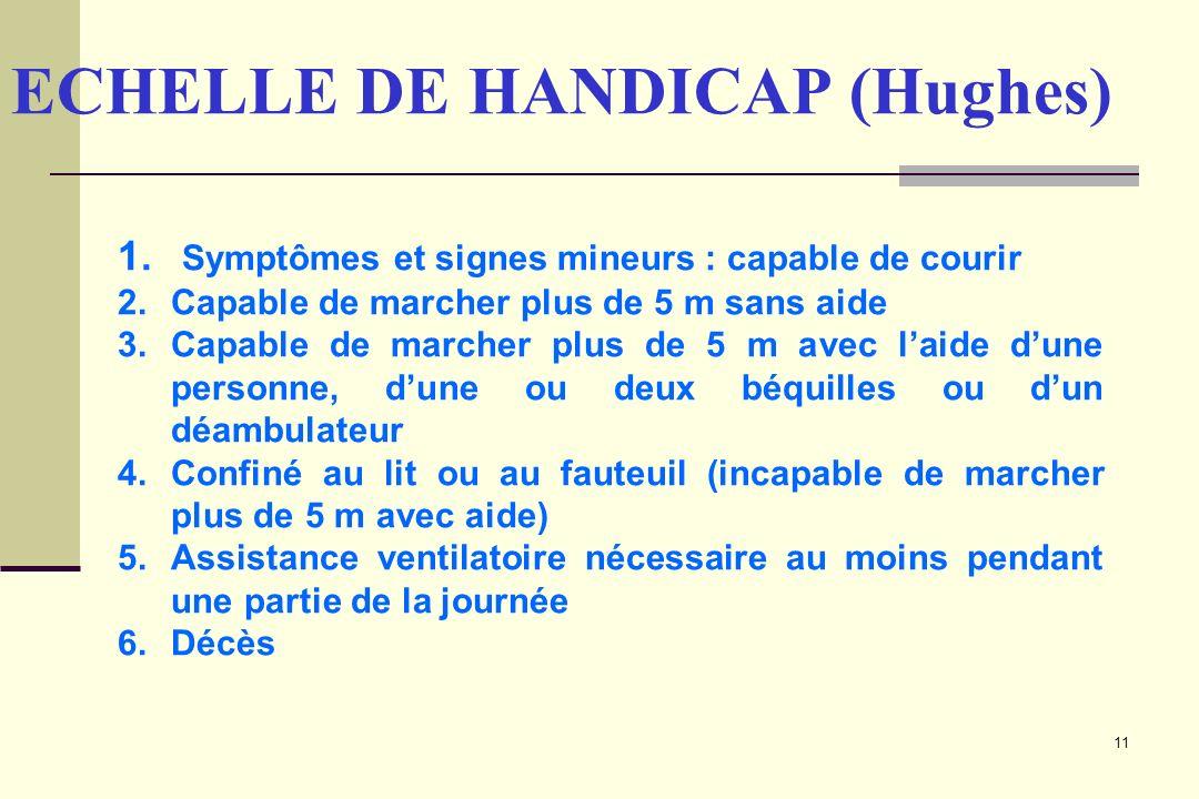 ECHELLE DE HANDICAP (Hughes)