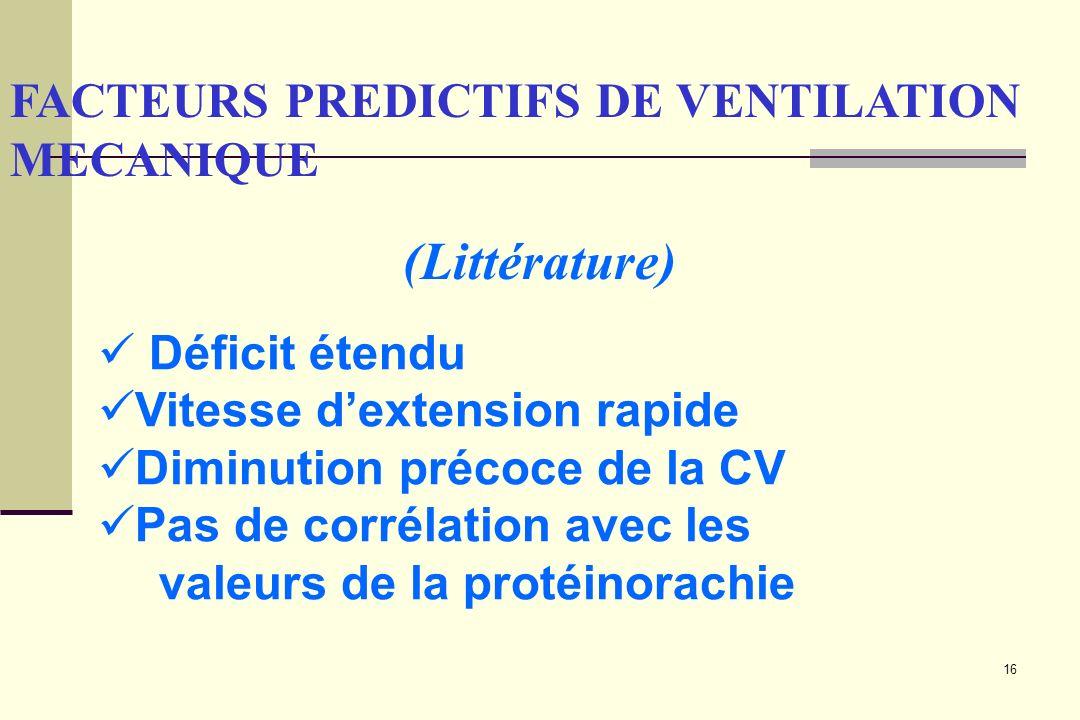 (Littérature) FACTEURS PREDICTIFS DE VENTILATION MECANIQUE