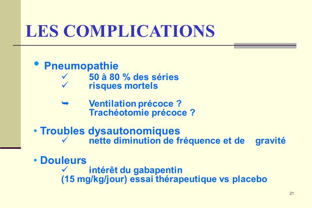 LES COMPLICATIONS Pneumopathie Troubles dysautonomiques Douleurs