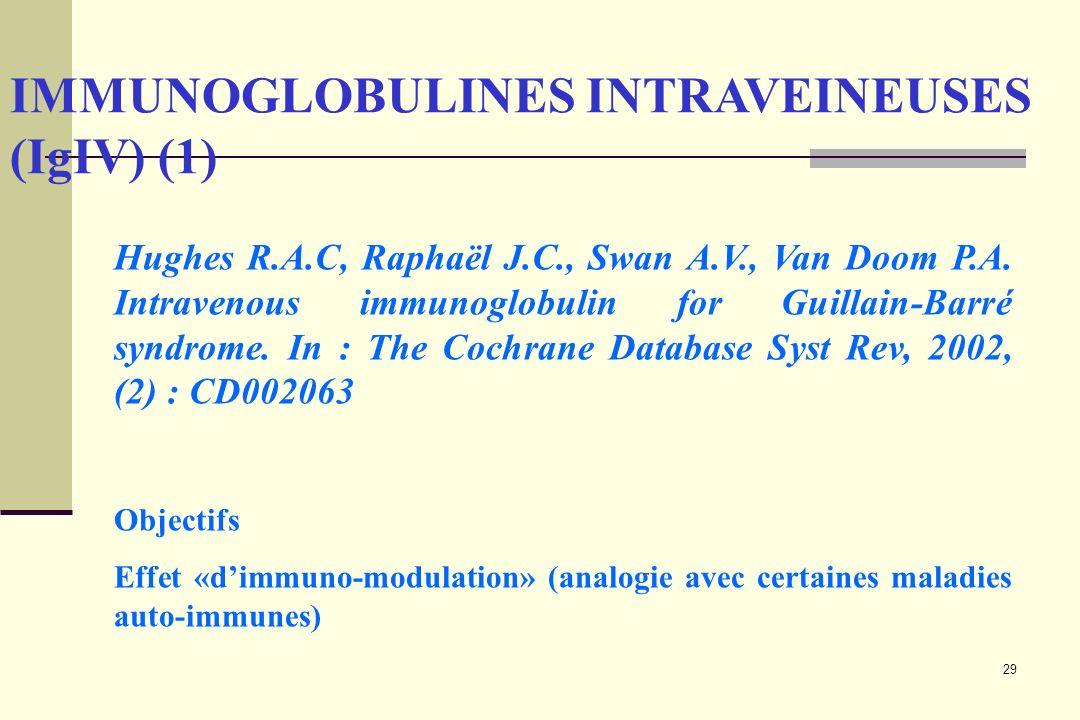 IMMUNOGLOBULINES INTRAVEINEUSES (IgIV) (1)