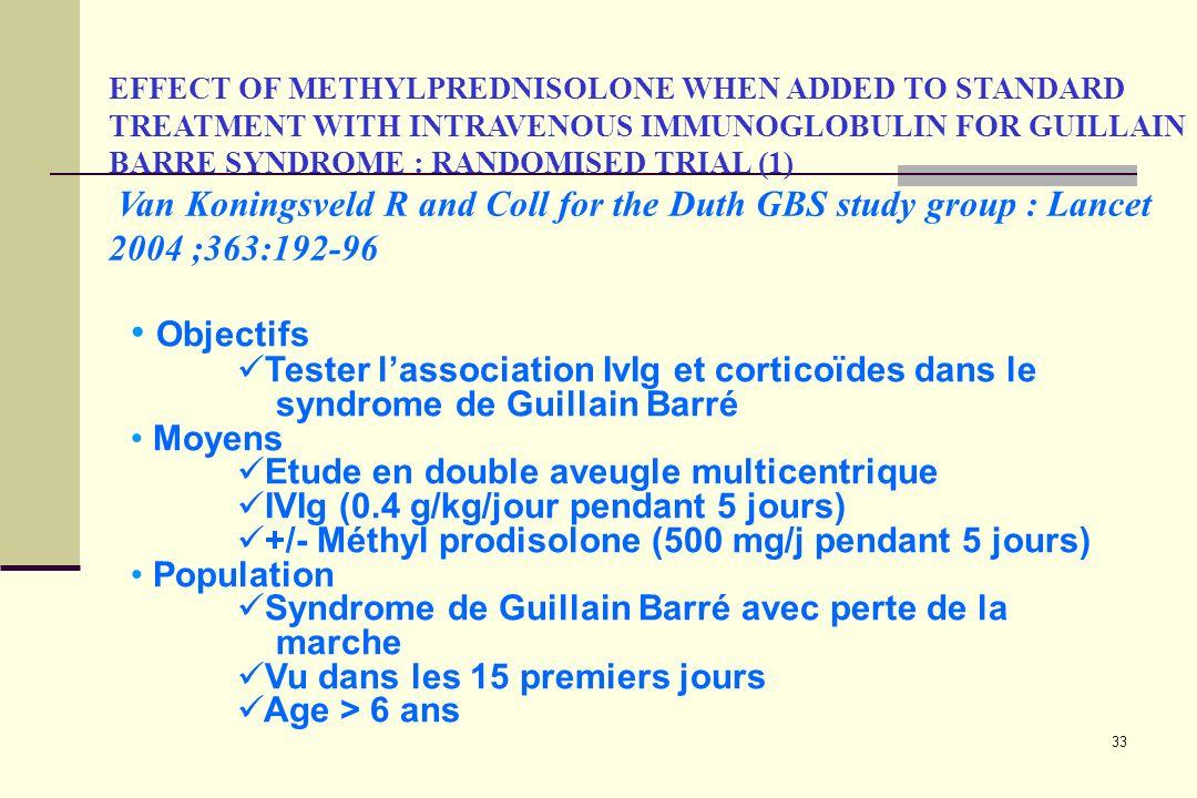 Objectifs Tester l'association IvIg et corticoïdes dans le