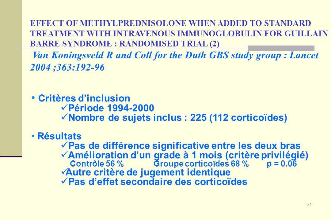 Critères d'inclusion Période 1994-2000