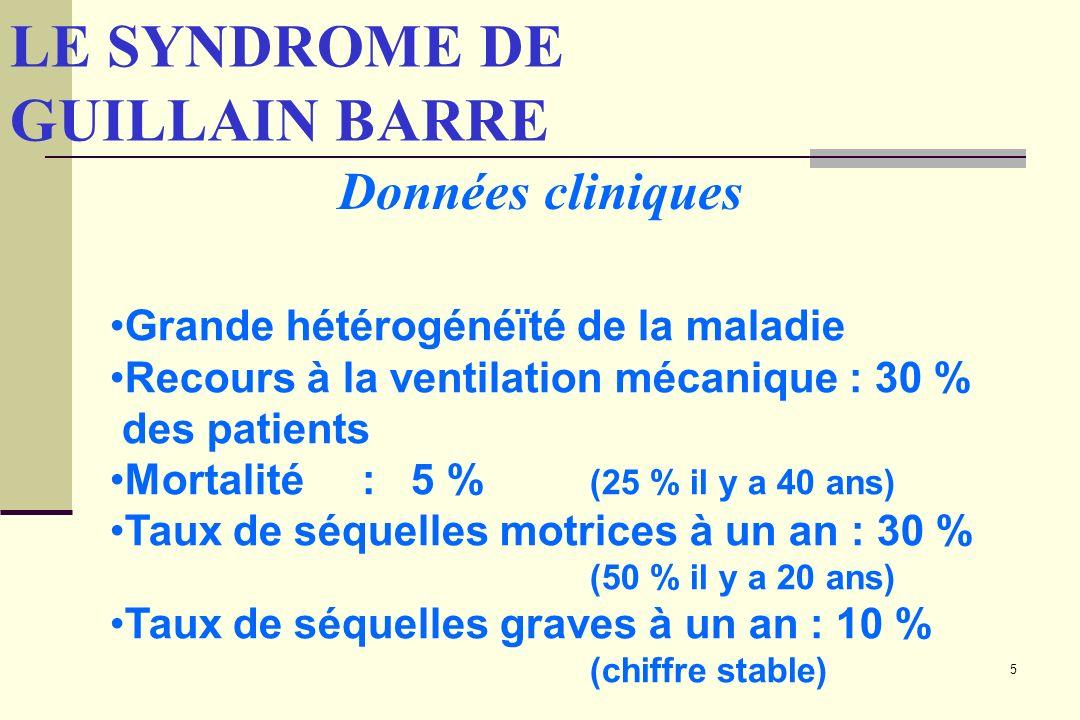 LE SYNDROME DE GUILLAIN BARRE